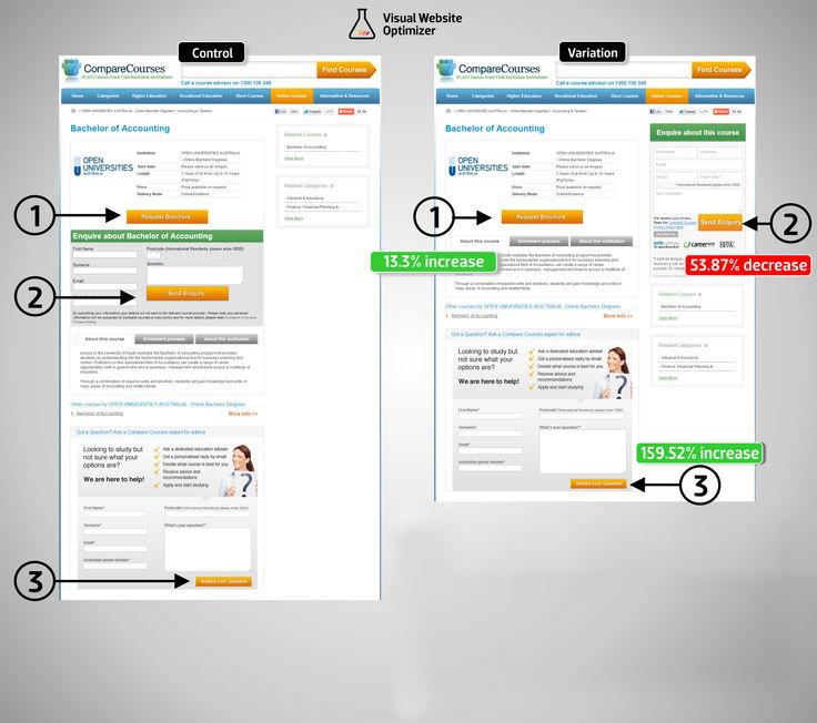 optymalizacja-procesu-sprzedazy